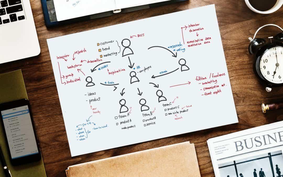 Como priorizar objetivos | Lifestyle Strategist